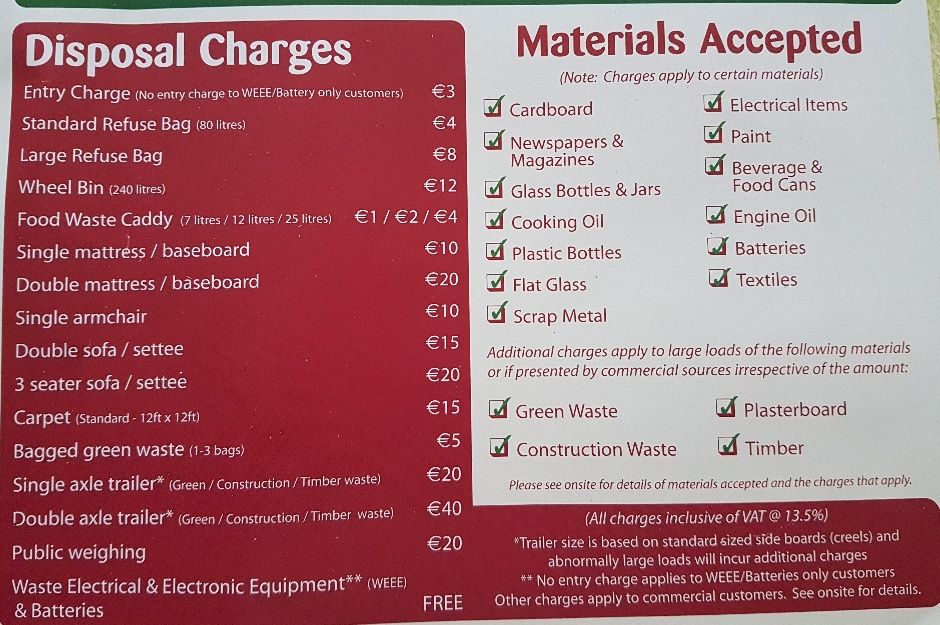 Disposal charges